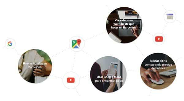 aplicaciones Google