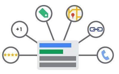 6 herramientas para potenciar tus campañas de AdWords