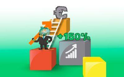 Caso de éxito: Aumentado la rentabilidad de un ecommerce más de un 150%