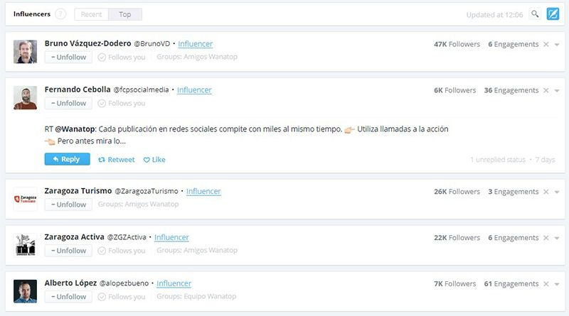 Top influencers Twitter Cómo monitorizar tu marca en Twitter