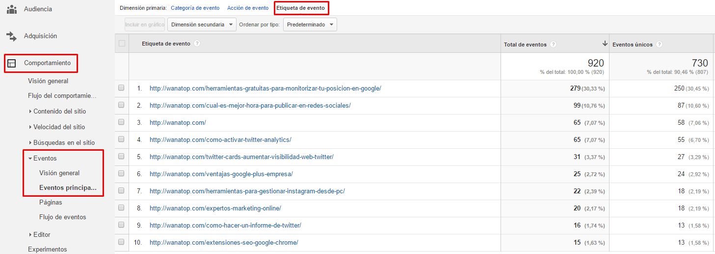 analytics-eventos-googlebot