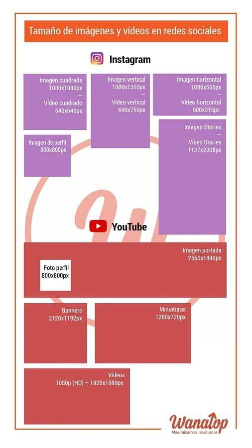 imagenes instagram youtube ¿Cuál es el tamaño de las imágenes y vídeos en redes sociales?