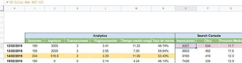 search console tabla ¿Cómo crear un Dashboard SEO con Google Spreadsheets?