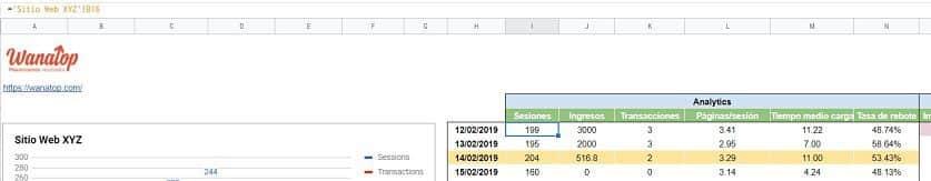 tabla spradsheets opt ¿Cómo crear un Dashboard SEO con Google Spreadsheets?