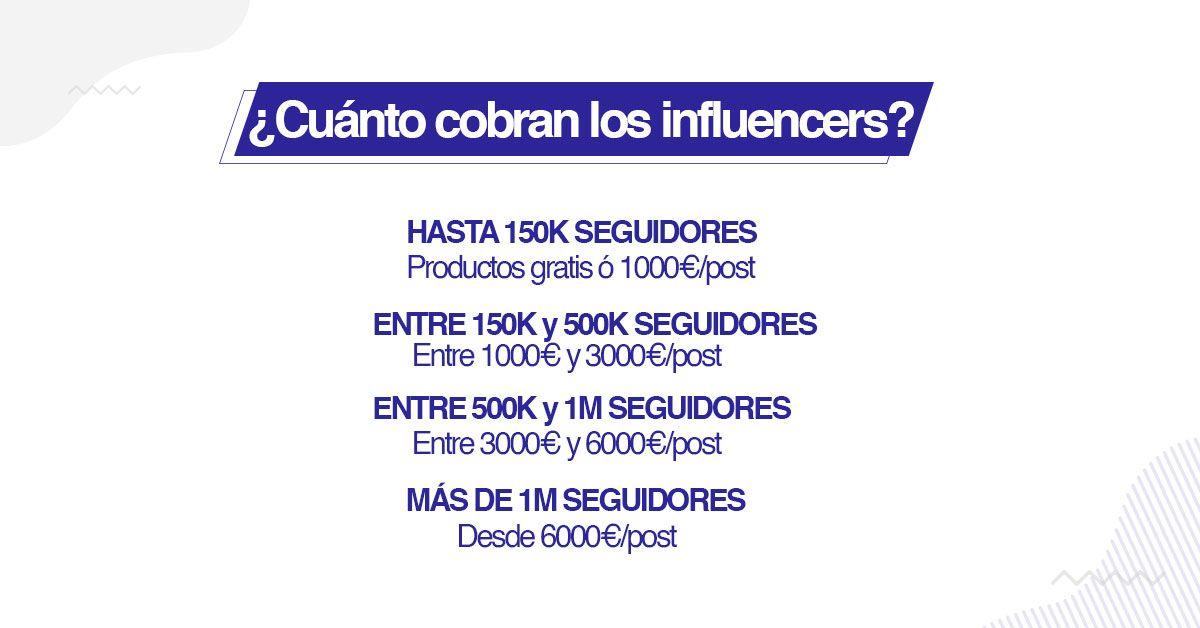 infografia Cómo hacer una buena campaña de Influencer Marketing