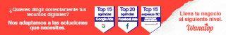 Guía: anuncios de imagen en Google Ads 2021