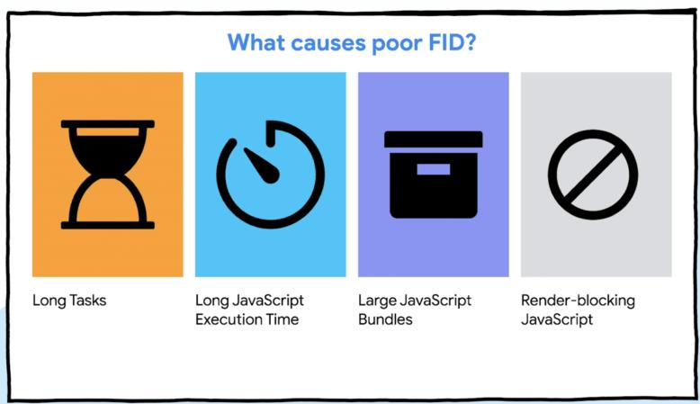 fid chrome Core Web Vitals: los nuevos factores para posicionamiento SEO