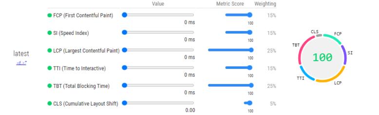 unnamed Core Web Vitals: los nuevos factores para posicionamiento SEO
