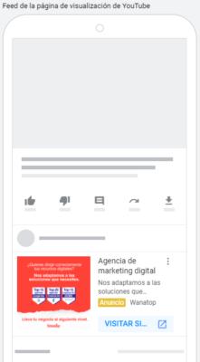 youtube discovery 1 Guía: anuncios de imagen en Google Ads 2021
